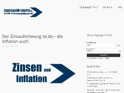 http://www.tagesgeld-charts.de