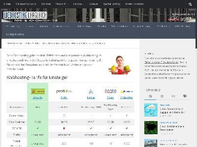http://www.webhosting-vergleich.biz/
