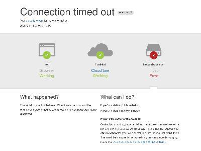 https://foodandsoda.com